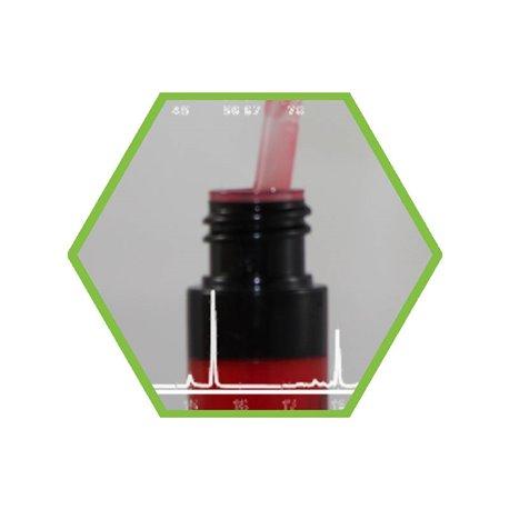 Laboranalyse: Formaldehyd in Kosmetikprodukten