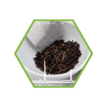 Laboranalyse: Anthrachinon in Tee