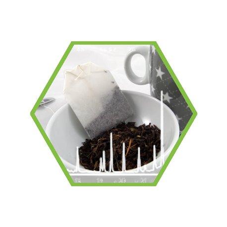 Laboranalyse: Pestizide im Tee, in teeähnlichen Erzeugnissen und in Kräutern