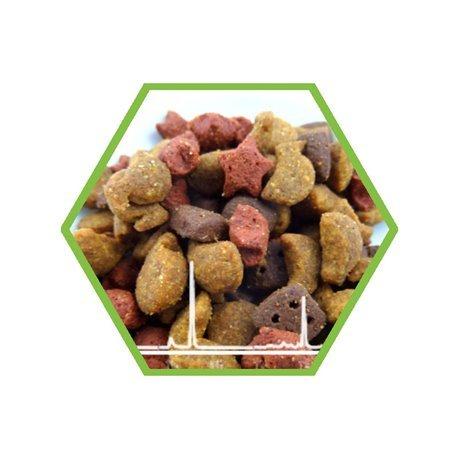 Tierfutter: Bestimmung von Aminosäuren