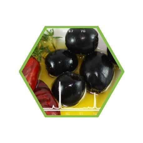 Pyropheophytine in Olivenöl