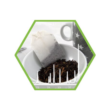 Pestizide in Tee, teeähnlichen Erzeugnissen und Kräutern