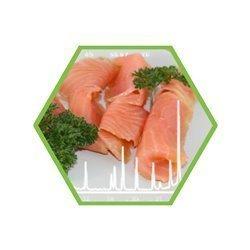 Ethoxyquin und Metaboliten in Fisch und Fischfutter