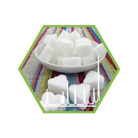 Zucker Screening (HPLC)