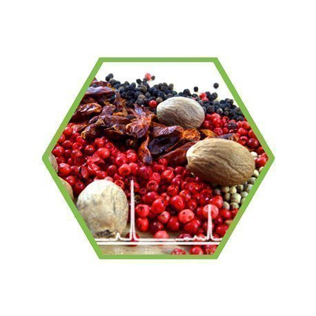 mycotoxin Aflatoxins in food