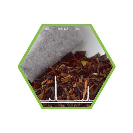 Pyrrolozidinalkaloide in Tee (Camelia sinensis spp.)