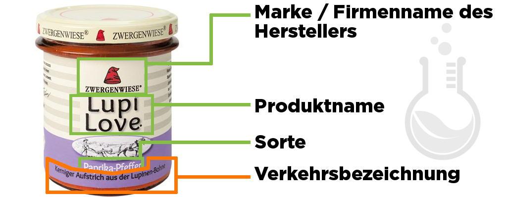 Kennzeichnung von Lebensmitteln - ein Service von my-lab International